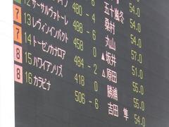 20160903 札幌12R (500) トーセンカナロア 01