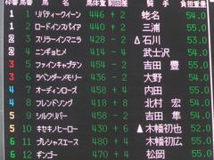 20151003 中山2R 2歳未勝利 ニンギョヒメ 01