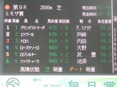 20190323 中山9R ミモザ賞 3歳牝馬(500) トロハ 01