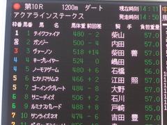 20161210 中山10R アクアラインS(1600) ノーモアゲーム 01