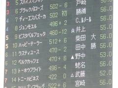 20180217 東京3R 3歳未勝利 ハッピーテーラー 01