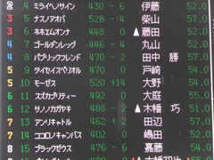 20160911 中山8R (500) モーゼス 01