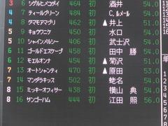 20160305 中山4R 3歳メイクデビュー オートシャンティ 01