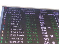20170115 中山12R (1000) オウケンブラック 01