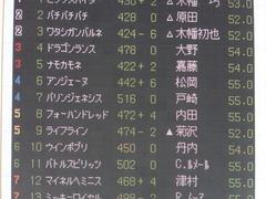 20161027 東京3R 2歳未勝利 パリンジェネシス 01