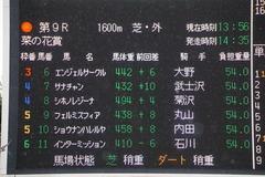 20200118 中山9R 菜の花賞 3歳牝馬1勝クラス シホノレジーナ 01