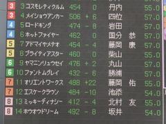 20170624 函館10R 湯川特別(500) ヤマニンリュウセイ 01