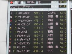 20170617 東京11R ジューンS(1600) トレジャーマップ 01