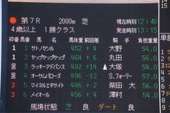 20200105 中山7R 4歳上1勝クラス ヤップヤップヤップ 01