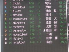 20140316 中山5R キングラナキラ 01