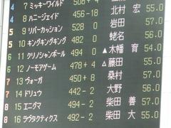 20181118 東京8R (1000) ノーモアゲーム 01