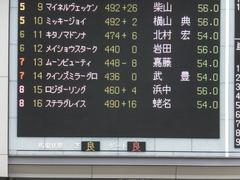 20150222 東京4R 3歳未勝利 ロジダーリング 14