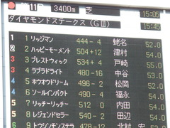 20180217 東京11R ダイヤモンドS(G3) ホウオウドリーム 02
