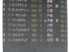 20170430 東京5R 3歳未勝利 ジュンマシュウ 01