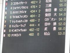 20181103 東京10R ノベンバーS(1600) トレジャーマップ 01