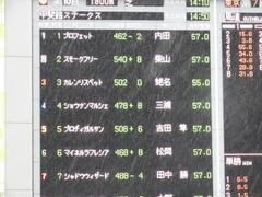 20171022 東京10R 甲斐路ステークス プロディガルサン 01