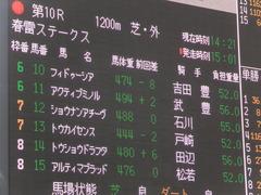 20170416 中山10R 春雷S 4歳上OP ショウナンアチーヴ 01