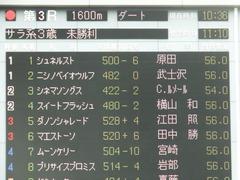 20180617 東京3R 3歳未勝利 ダノンシャレード 01