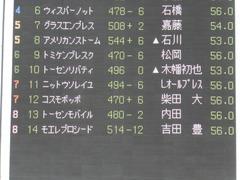 20150628 東京6R 3歳未勝利 コスモポッポ 01
