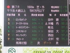 20170320 中山7R 4歳上500万下 アークアーセナル 01