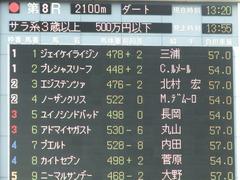 20180603 東京8R(500) プエルト 01
