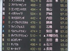 20160612 東京12R 3歳上500万下 ノーブルクリスタル 01