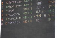 20200223 東京8R 4歳上1勝クラス クラサーヴィツァ 01