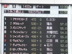 20141130 東京6R 3歳上500万下 バシニアティヴ 01