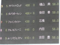 20150426 東京6R 3歳500万下 ファインライナー 01