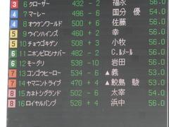 20150425 京都3R 3歳未勝利 モーグリ 01
