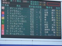 20171123 浦和10R 浦和記念(Jpn2) グランディオーソ 01