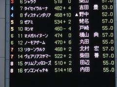 20161022 東京12R (1000) ノーモアゲーム 01