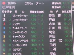 20150919 中山10R 松戸特別 ヴィルトグラーフ 01