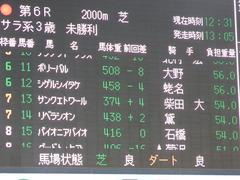 20180317 中山6R 3歳未勝利 リベラシオン 01