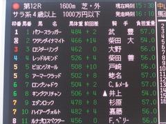 20160124 中山12R 4歳上1000万下 ロジダーリング 01