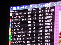 20180801 大井11R サンタアニタトロフィー(S3) グランディオーソ 01