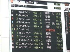 20180128 東京10R 早春S(1600) トレジャーマップ 01