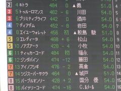 20150425 京都1R 3歳未勝利 ノアズアーク 01