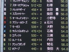 20160220 東京6R 3歳500万下 モーゼス 01