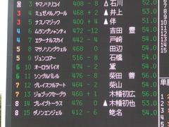 20150919 中山4R 3歳未勝利 ジュンコアー 01