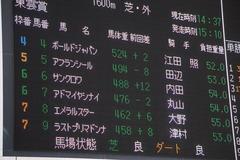 20200125 中山10R 東雲賞(3勝) アドマイヤシナイ 01