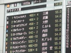 20181013 東京9R プラタナス賞 2歳(500) ロークアルルージュ 01
