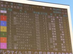 20151229 大井10R 東京大賞典 (G1) ユーロビート 02