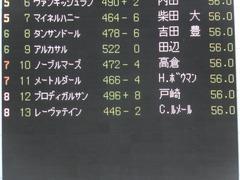 20160430 東京11R 青葉賞(G2) プロディガルサン 01