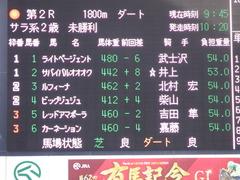 20171216 中山2R 2歳牝馬未勝利 ルフィーナ 01