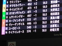 20170524 大井11R 大井記念(S2) ユーロビート 02