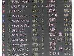 20160522 東京5R 3歳500万下 メイショウノボサン 01