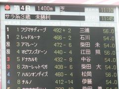 20190518 東京4R 3歳未勝利 オビワンズドーン 01