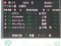 20180324 中山3R 3歳未勝利 ウェディングベール 01