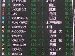 20150927 中山3R 3歳未勝利 タニオブキャップ 01